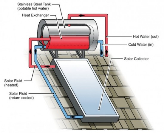 Thermosiphon_systems