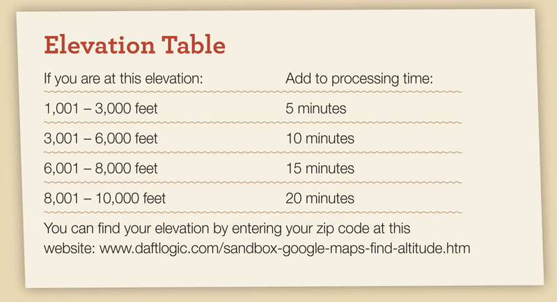 Canning Elevation Table